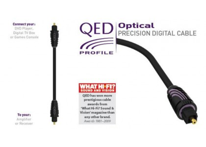QED Profile optyk