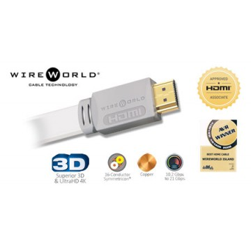WireWorld hdmi island 7